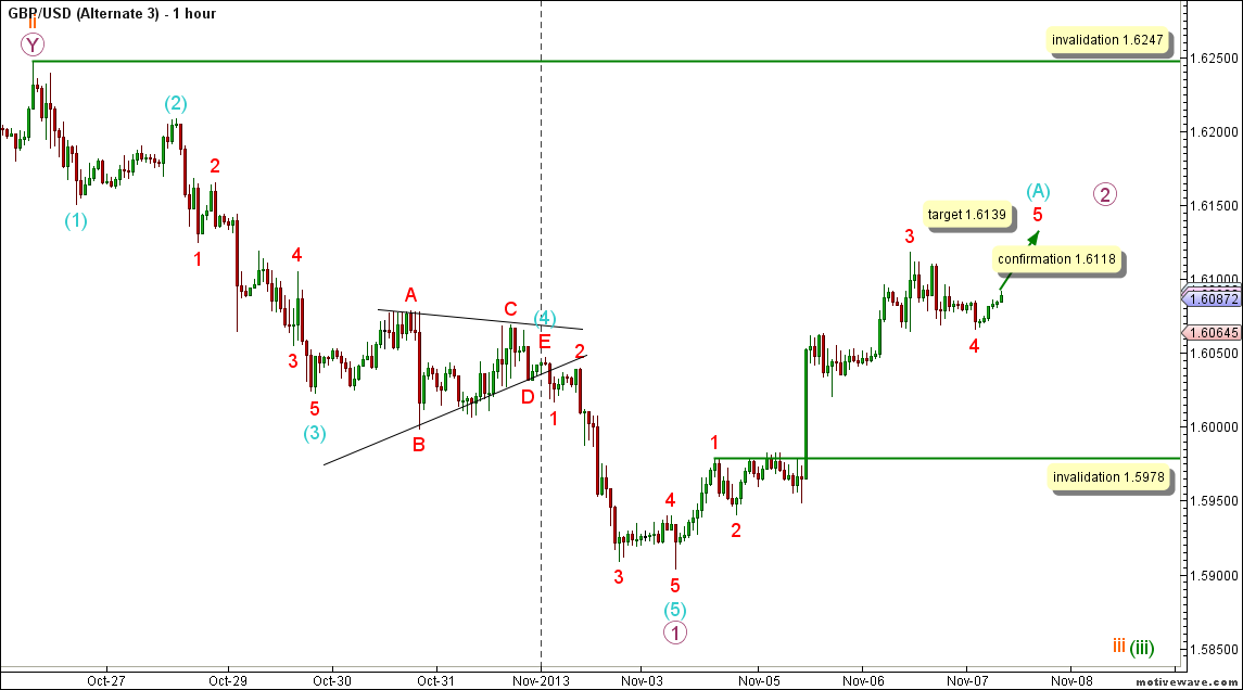 03-gbpusd06nov13hourlyalt