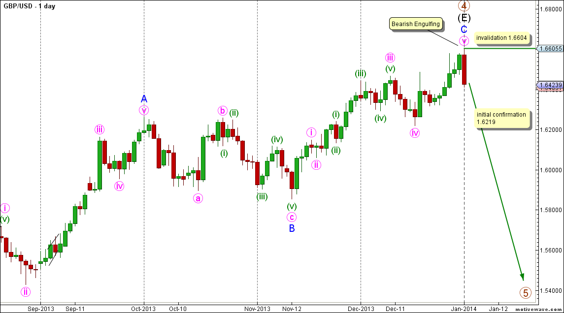 01-gbpusd02jan14daily