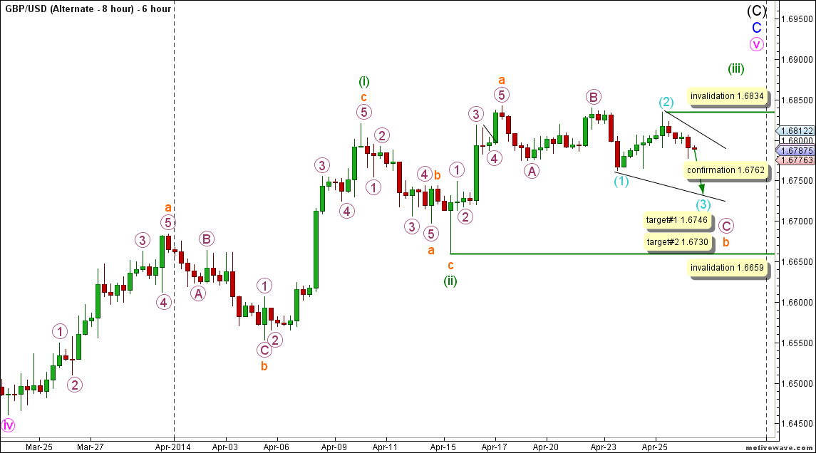02-gbpusd25apr14daily1alt