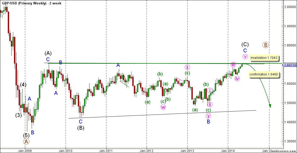 01-gbpusd06may14monthly
