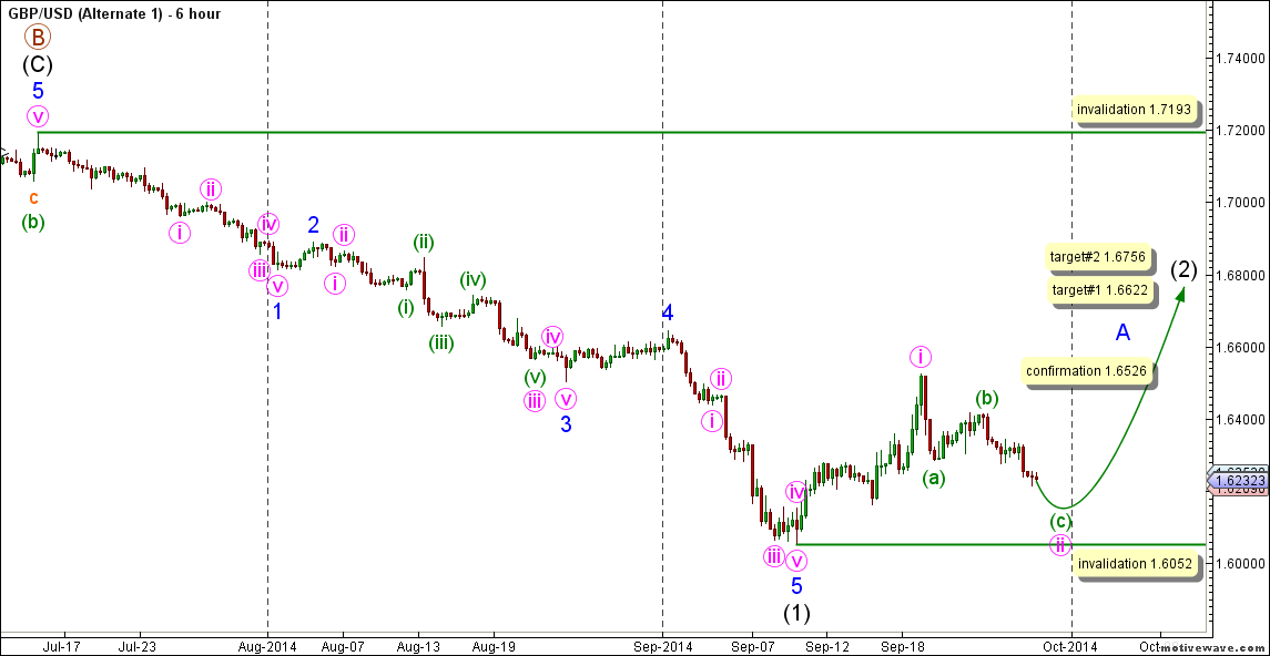 03-gbpusd26sep14hourlyalt